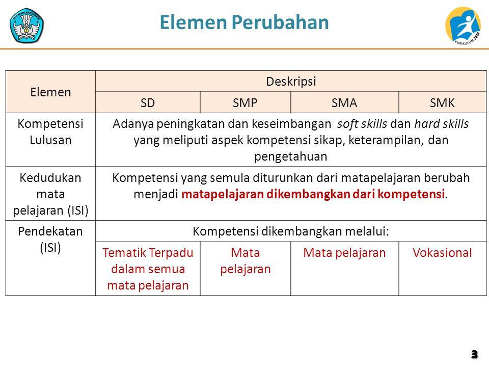 3 Elemen Deskripsi SDSMPSMASMK Kompetensi Lulusan Adanya peningkatan dan keseimbangan soft skills dan hard skills yang meliputi aspek kompetensi sikap
