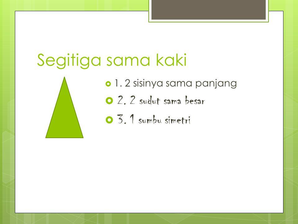 BANGUN DATAR TUGAS MTK By : Satria Bayu Aji Class : VA / 33