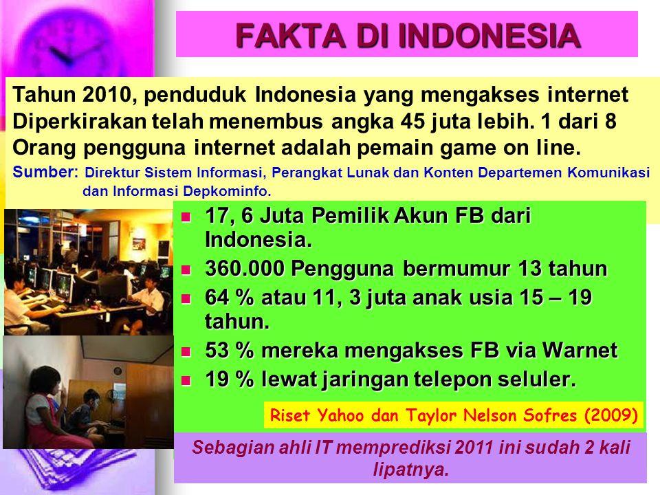 FAKTA DI INDONESIA Tahun 2010, penduduk Indonesia yang mengakses internet Diperkirakan telah menembus angka 45 juta lebih. 1 dari 8 Orang pengguna int