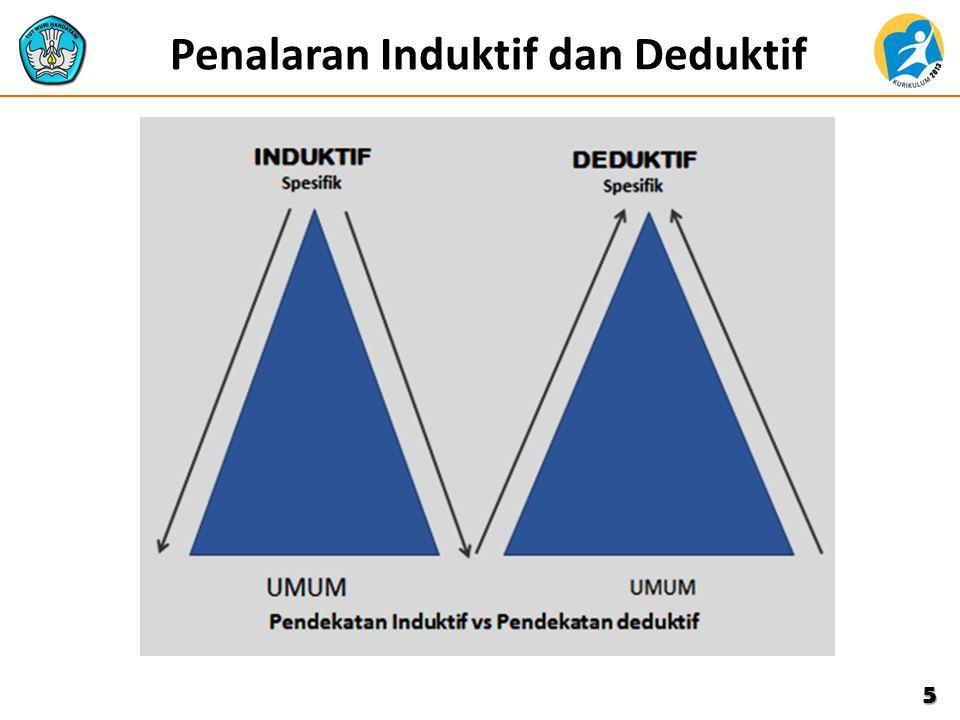 Penalaran Induktif dan Deduktif 5