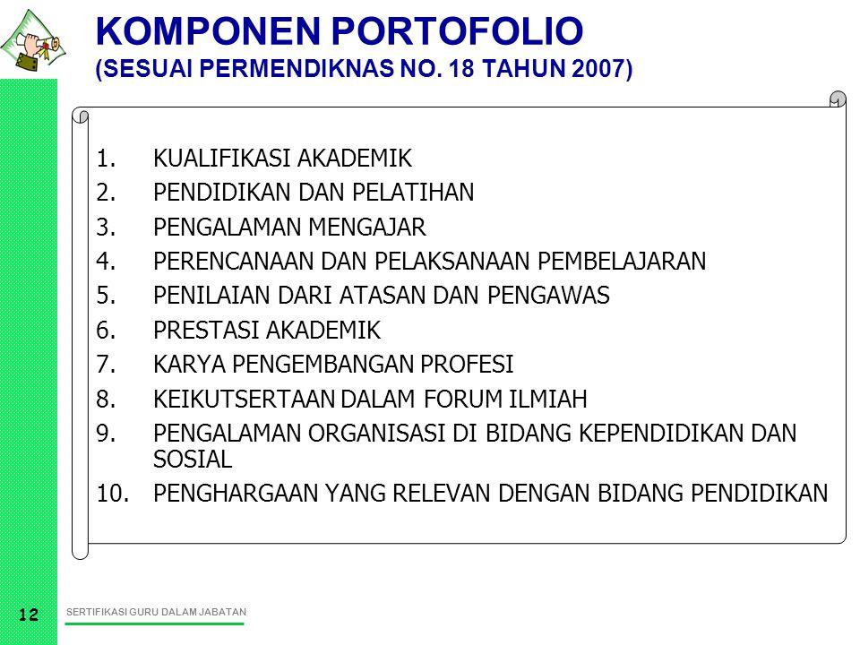 SERTIFIKASI GURU DALAM JABATAN 12 KOMPONEN PORTOFOLIO (SESUAI PERMENDIKNAS NO. 18 TAHUN 2007) 1.KUALIFIKASI AKADEMIK 2.PENDIDIKAN DAN PELATIHAN 3.PENG