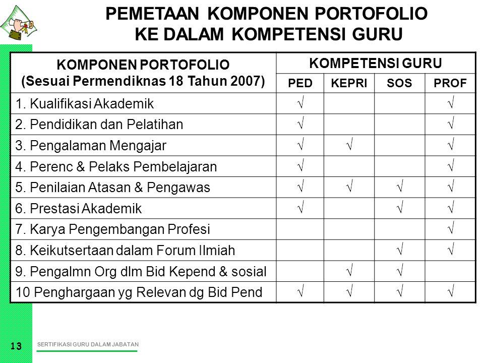 SERTIFIKASI GURU DALAM JABATAN 13 KOMPONEN PORTOFOLIO (Sesuai Permendiknas 18 Tahun 2007) KOMPETENSI GURU PEDKEPRISOSPROF 1. Kualifikasi Akademik√√ 2.