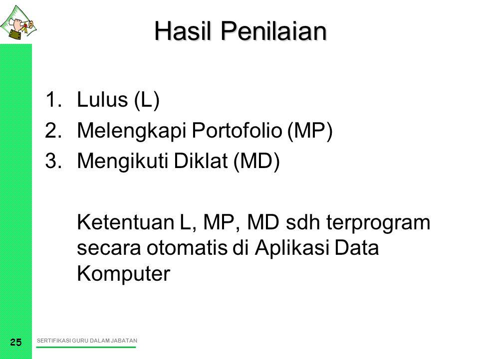 SERTIFIKASI GURU DALAM JABATAN 25 Hasil Penilaian 1.Lulus (L) 2.Melengkapi Portofolio (MP) 3.Mengikuti Diklat (MD) Ketentuan L, MP, MD sdh terprogram