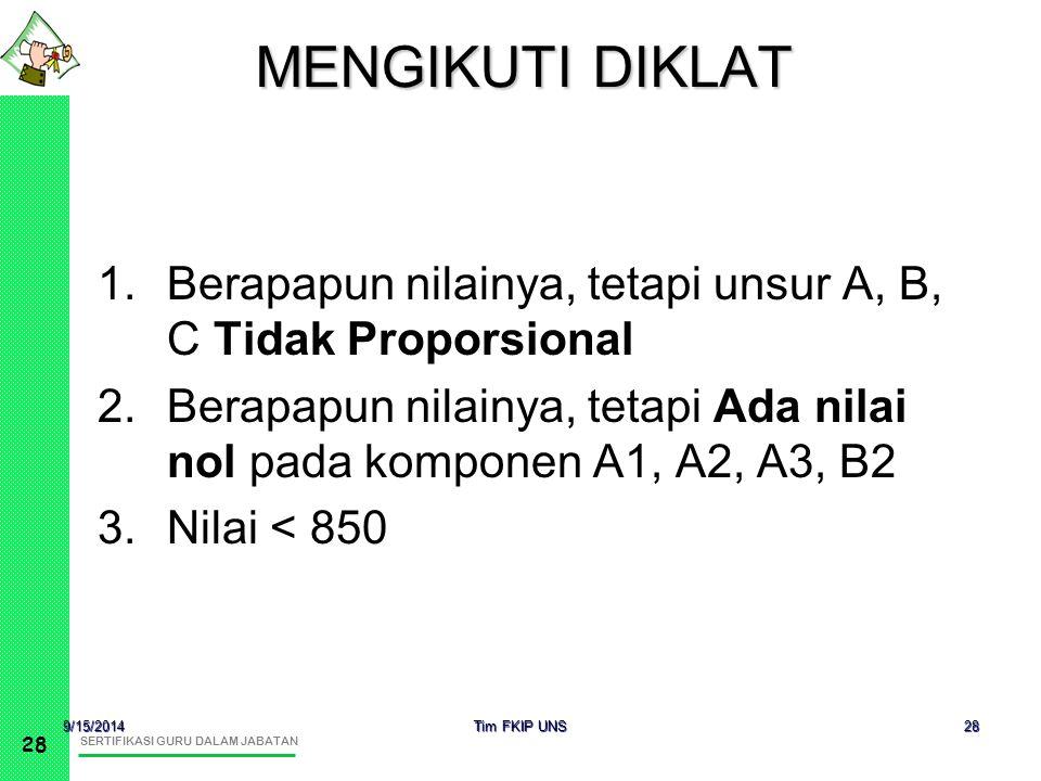 SERTIFIKASI GURU DALAM JABATAN 28 9/15/2014 Tim FKIP UNS 28 MENGIKUTI DIKLAT 1.Berapapun nilainya, tetapi unsur A, B, C Tidak Proporsional 2.Berapapun