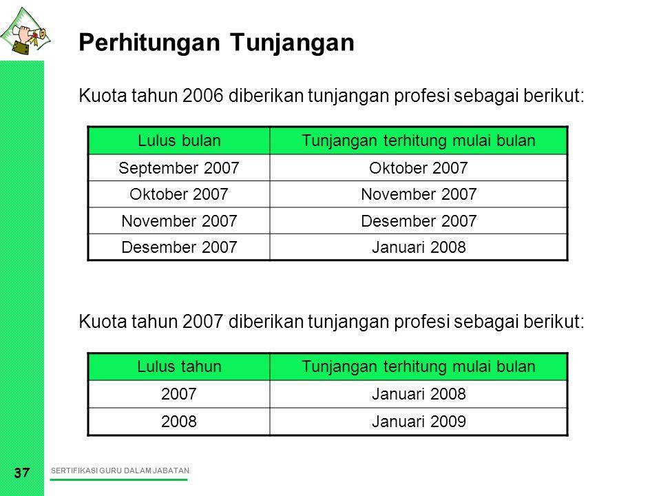 SERTIFIKASI GURU DALAM JABATAN 37 Perhitungan Tunjangan Kuota tahun 2006 diberikan tunjangan profesi sebagai berikut: Lulus bulanTunjangan terhitung m