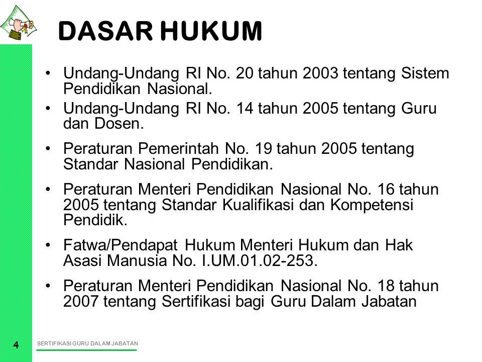 SERTIFIKASI GURU DALAM JABATAN 4 DASAR HUKUM Undang-Undang RI No. 20 tahun 2003 tentang Sistem Pendidikan Nasional. Undang-Undang RI No. 14 tahun 2005