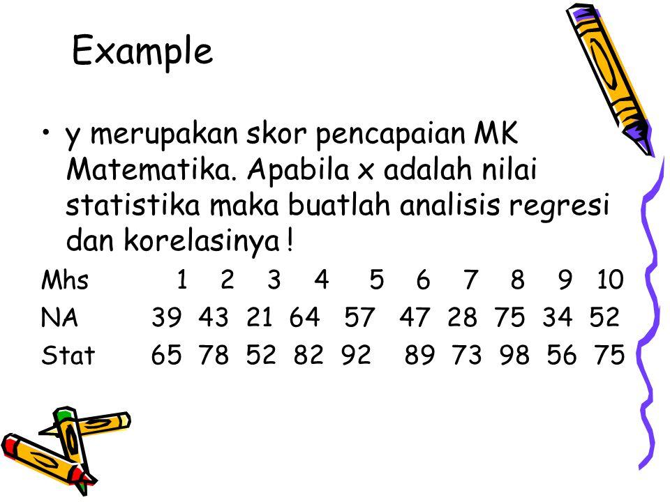 Example y merupakan skor pencapaian MK Matematika. Apabila x adalah nilai statistika maka buatlah analisis regresi dan korelasinya ! Mhs 1 2 3 4 5 6 7