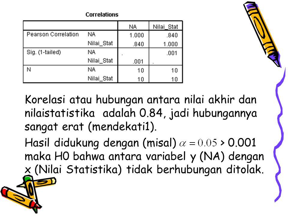 Korelasi atau hubungan antara nilai akhir dan nilaistatistika adalah 0.84, jadi hubungannya sangat erat (mendekati1). Hasil didukung dengan (misal) >