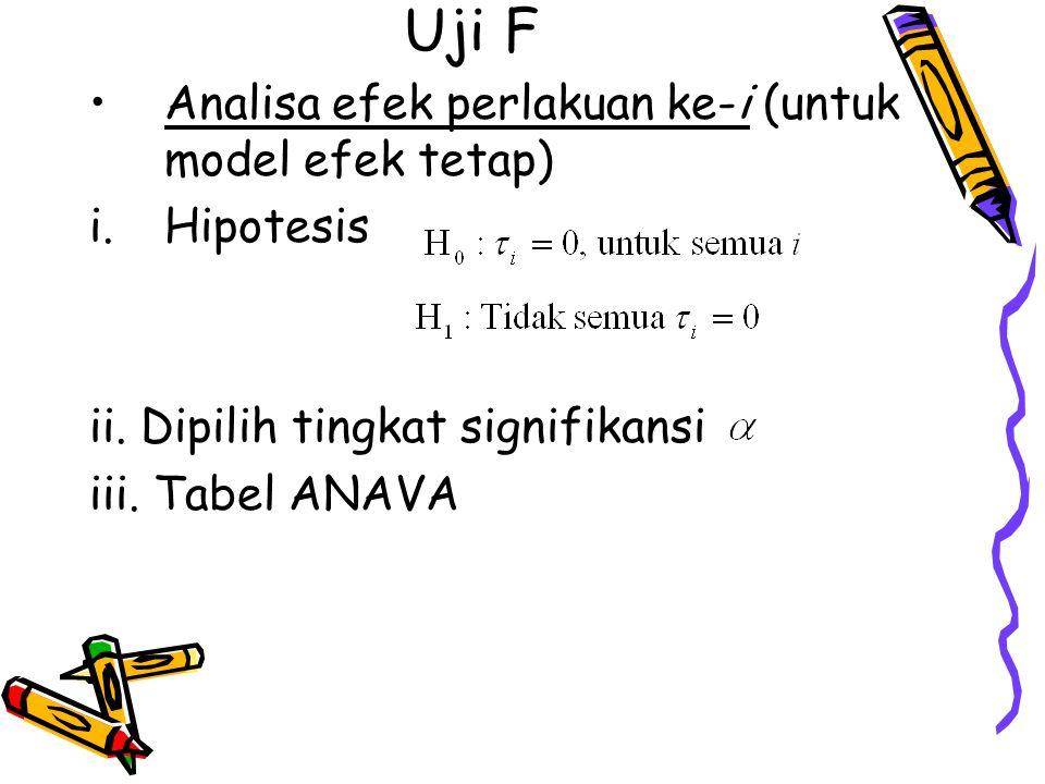 Uji F Analisa efek perlakuan ke-i (untuk model efek tetap) i.Hipotesis ii. Dipilih tingkat signifikansi iii. Tabel ANAVA