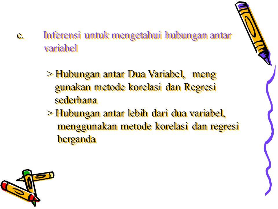 c. Inferensi untuk mengetahui hubungan antar variabel > Hubungan antar Dua Variabel, meng gunakan metode korelasi dan Regresi sederhana > Hubungan ant