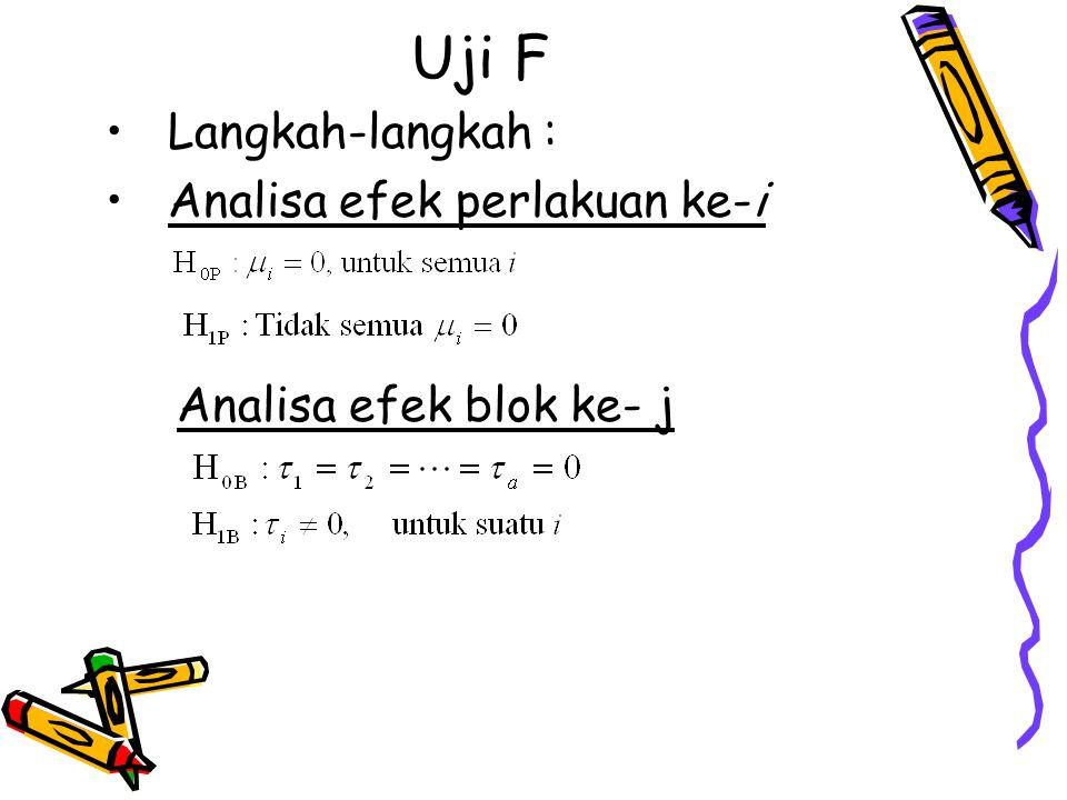 Uji F Langkah-langkah : Analisa efek perlakuan ke-i Analisa efek blok ke- j