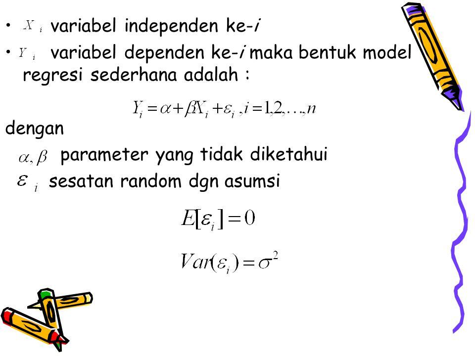 variabel independen ke-i variabel dependen ke-i maka bentuk model regresi sederhana adalah : dengan parameter yang tidak diketahui sesatan random dgn