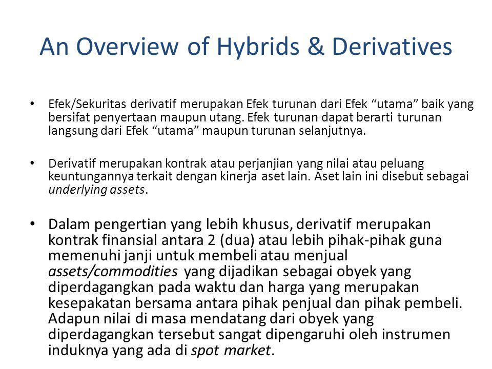 An Overview of Hybrids & Derivatives Efek/Sekuritas derivatif merupakan Efek turunan dari Efek utama baik yang bersifat penyertaan maupun utang.