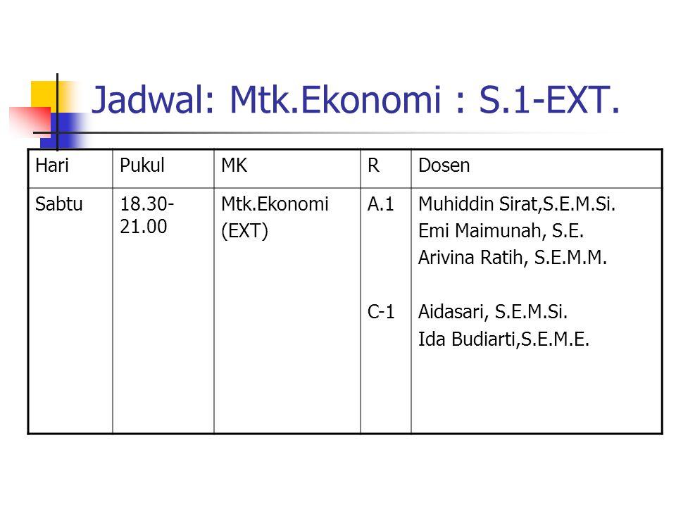 Jadwal : Mtk. Ekonomi S.1-(R) HariPukulMata KuliahRuangDosen Kamis13-15.30Mtk.Ekonomi (R-Akt) A.1MUhiddin Siarat,S.E.M.Si. Emi Maimunah, S.E. Dr.Hi.M.