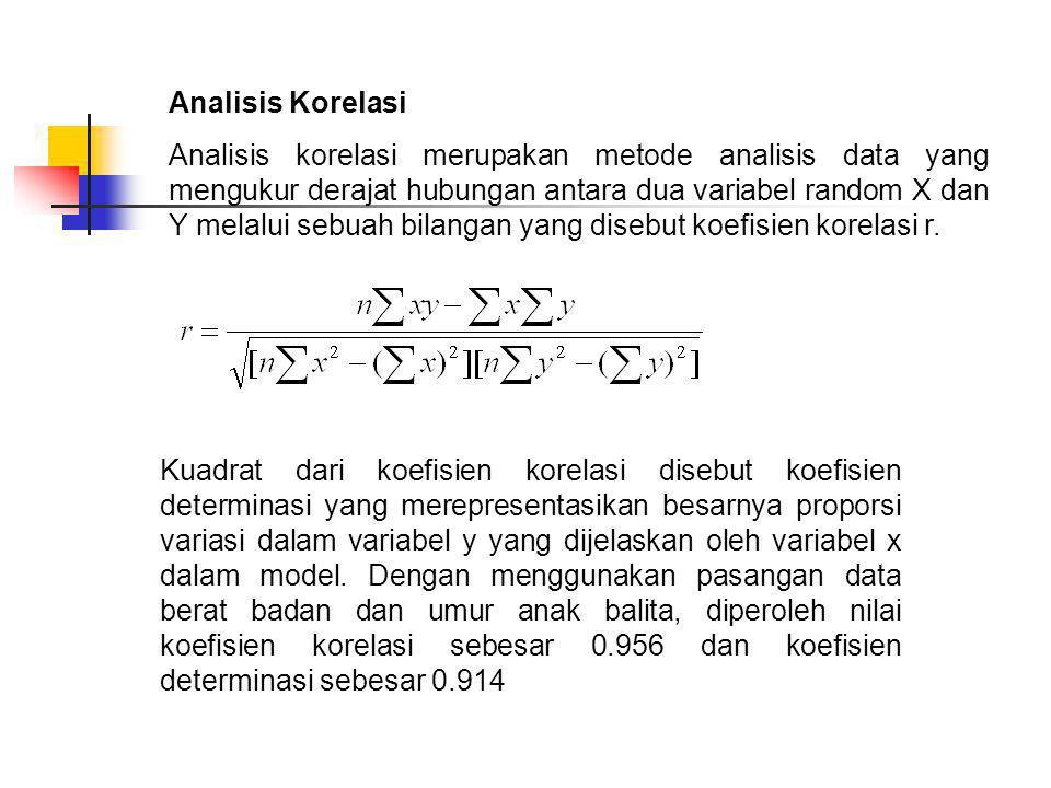 Analisis Korelasi Analisis korelasi merupakan metode analisis data yang mengukur derajat hubungan antara dua variabel random X dan Y melalui sebuah bi