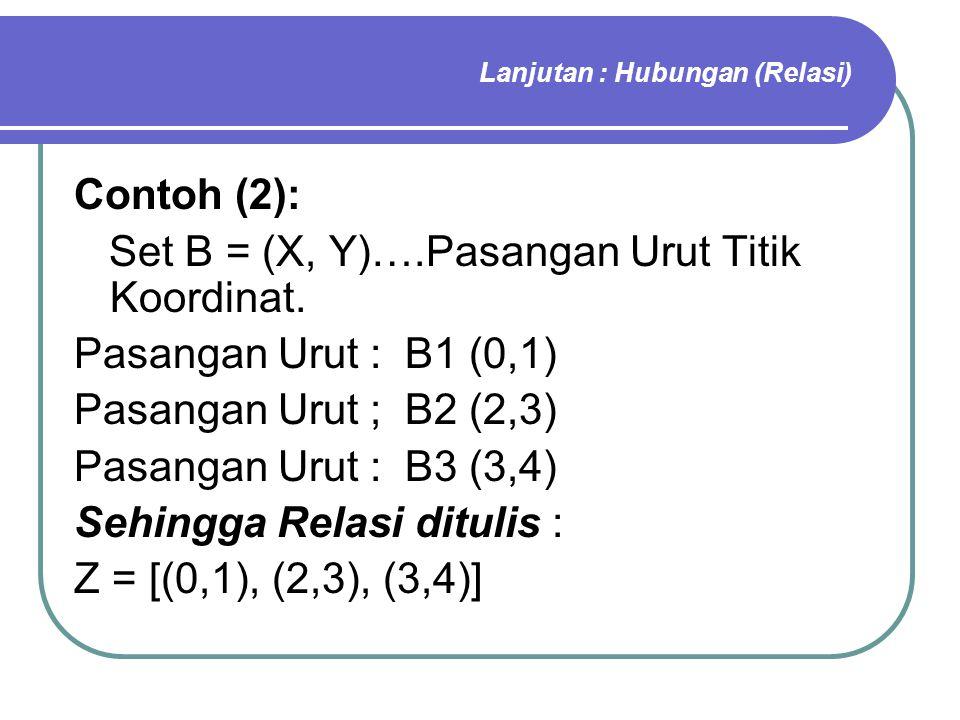 Lanjutan : Hubungan (Relasi) Contoh (2): Set B = (X, Y)….Pasangan Urut Titik Koordinat. Pasangan Urut : B1 (0,1) Pasangan Urut ; B2 (2,3) Pasangan Uru