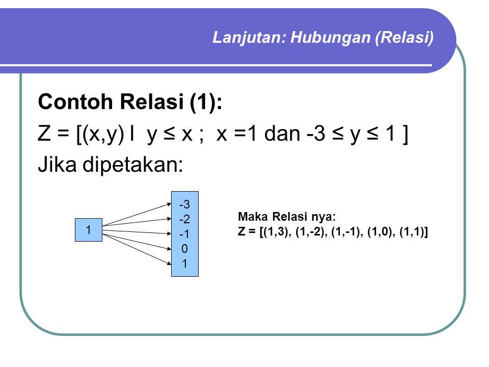 Lanjutan: Hubungan (Relasi) Contoh Relasi (1): Z = [(x,y) l y ≤ x ; x =1 dan -3 ≤ y ≤ 1 ] Jika dipetakan: 1 -3 -2 0 1 Maka Relasi nya: Z = [(1,3), (1,