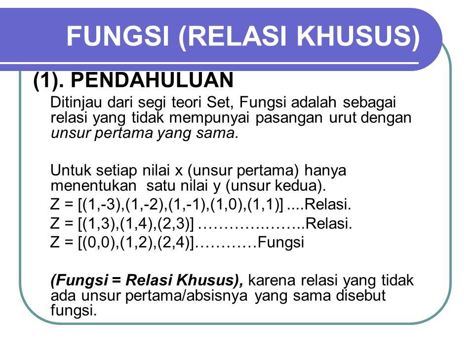 FUNGSI (RELASI KHUSUS) (1). PENDAHULUAN Ditinjau dari segi teori Set, Fungsi adalah sebagai relasi yang tidak mempunyai pasangan urut dengan unsur per