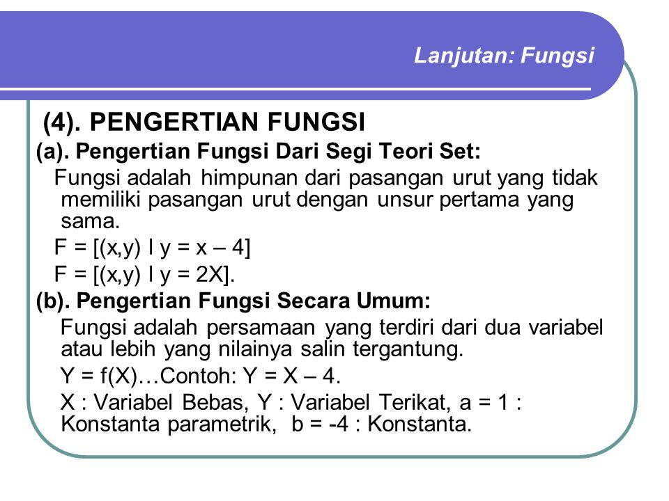 Lanjutan: Fungsi (4). PENGERTIAN FUNGSI (a). Pengertian Fungsi Dari Segi Teori Set: Fungsi adalah himpunan dari pasangan urut yang tidak memiliki pasa