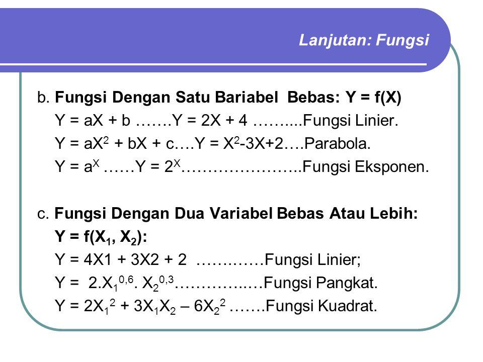 Lanjutan: Fungsi b. Fungsi Dengan Satu Bariabel Bebas: Y = f(X) Y = aX + b …….Y = 2X + 4 ……....Fungsi Linier. Y = aX 2 + bX + c….Y = X 2 -3X+2….Parabo