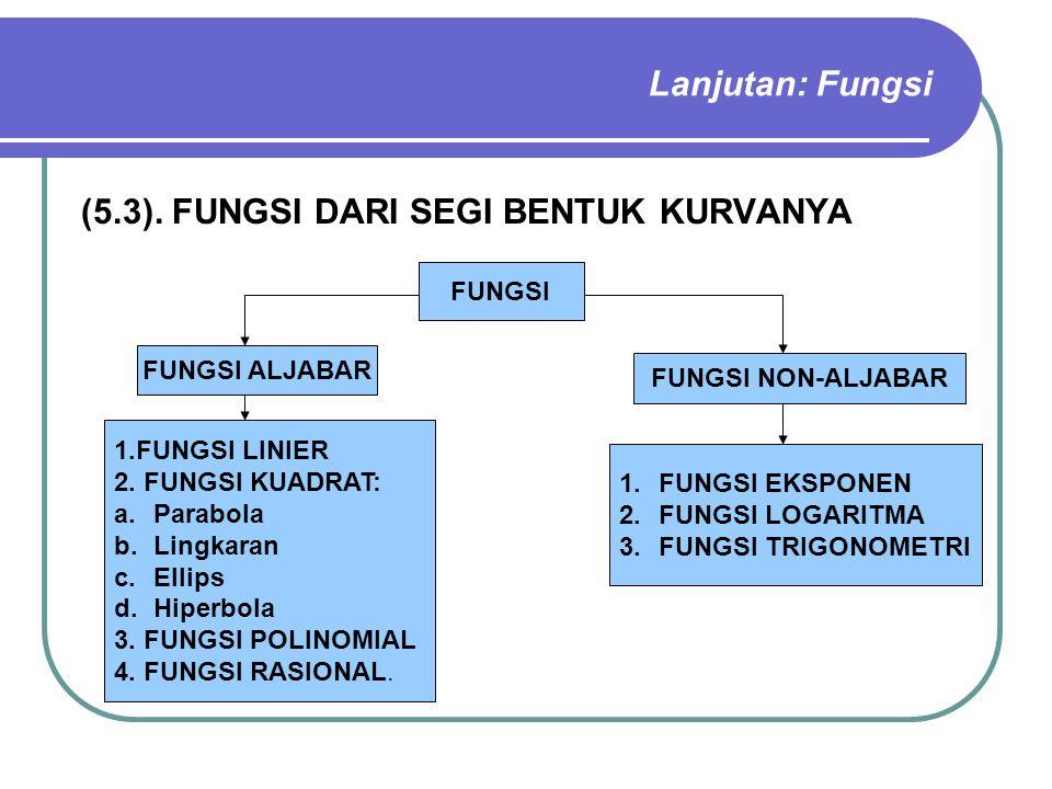 Lanjutan: Fungsi (5.3). FUNGSI DARI SEGI BENTUK KURVANYA FUNGSI FUNGSI ALJABAR FUNGSI NON-ALJABAR 1.FUNGSI LINIER 2. FUNGSI KUADRAT: a.Parabola b.Ling
