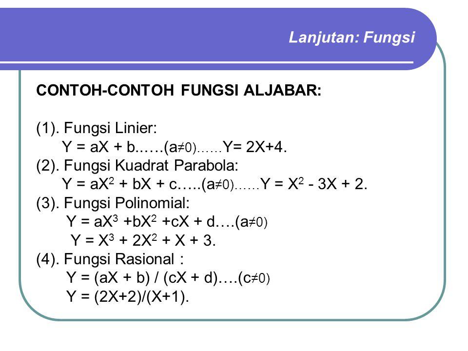 Lanjutan: Fungsi CONTOH-CONTOH FUNGSI ALJABAR: (1). Fungsi Linier: Y = aX + b..….(a ≠0)…… Y= 2X+4. (2). Fungsi Kuadrat Parabola: Y = aX 2 + bX + c…..(
