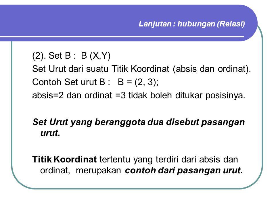 Lanjutan : hubungan (Relasi) (2). Set B : B (X,Y) Set Urut dari suatu Titik Koordinat (absis dan ordinat). Contoh Set urut B : B = (2, 3); absis=2 dan