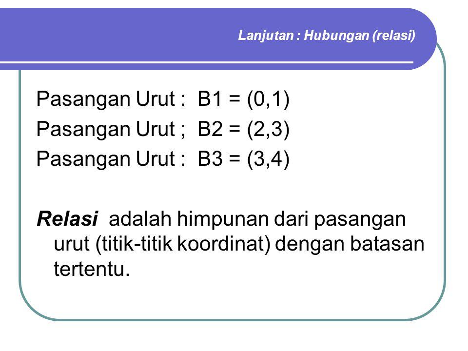 Lanjutan : Hubungan (relasi) Pasangan Urut : B1 = (0,1) Pasangan Urut ; B2 = (2,3) Pasangan Urut : B3 = (3,4) Relasi adalah himpunan dari pasangan uru