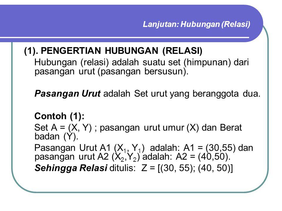 Lanjutan: Hubungan (Relasi) (1). PENGERTIAN HUBUNGAN (RELASI) Hubungan (relasi) adalah suatu set (himpunan) dari pasangan urut (pasangan bersusun). Pa