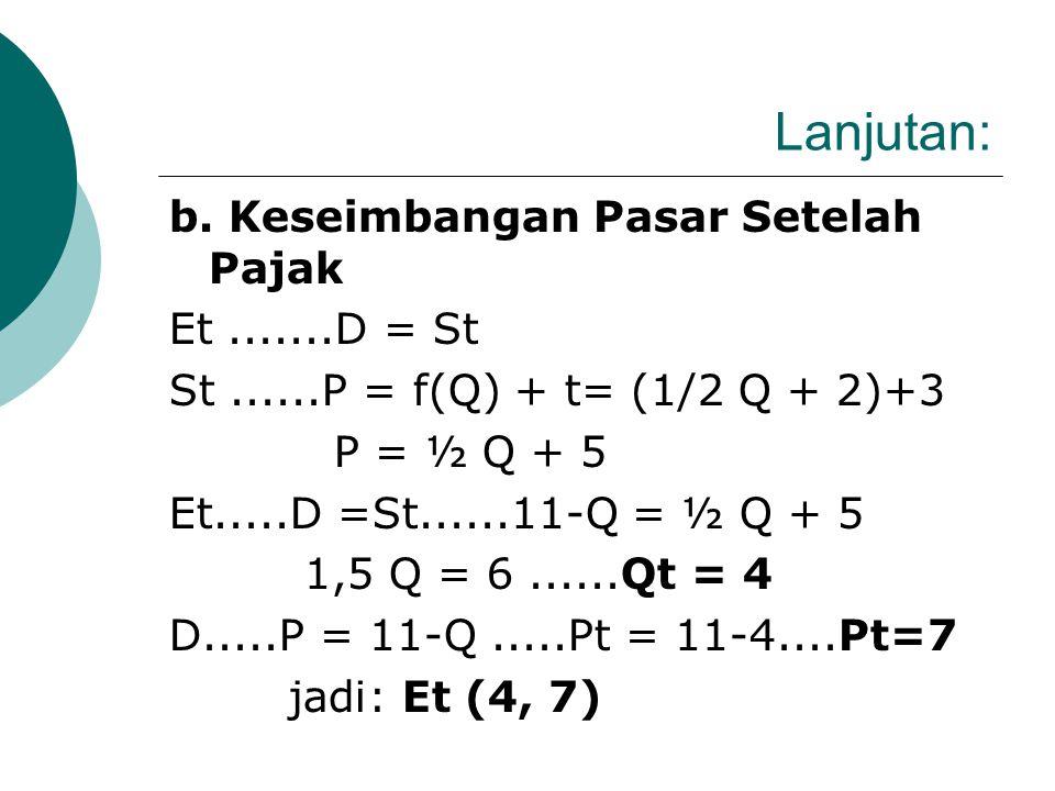 Lanjutan: Jawaban Soal (1) a. Keseimbangan pasar sebelum pajak ( Eo.....D = So ) 11-Q = ½ Q + 2 1,5 Q = 9 ; jadi : Qo = 6. D....P = 11-Q.....P = 11-6.