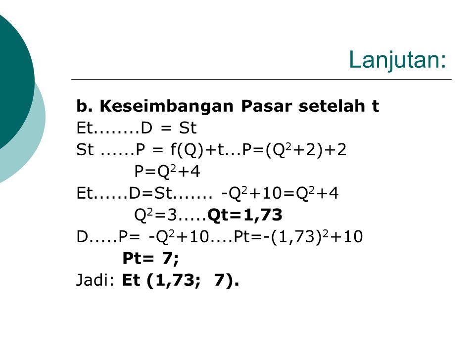 Lanjutan: Jawaban Soal (2) a. Keseimbangan Pasar Sebelum t Eo.....D = So -Q 2 +10 = Q 2 +2.....Q 2 =4....Qo=2 D...P=-Q 2 +10...Po=-(2) 2 +10...Po=6 Ja