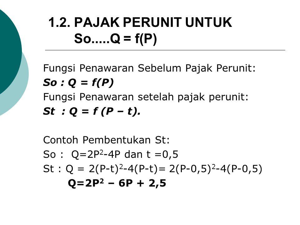 Lanjutan: Grafik Soal (2): QoQt Pt Po Q P So St D Eo Et