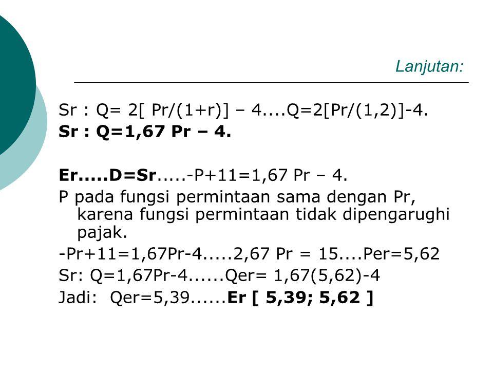 Lanjutan: (b). Keseimbangan Pasar setelah pajak: Er.....D=Sr ; bentuk Sr.......? So : Q=2P-4.....ingat bahwa harga setelah pajak persentase : Pr=P(1+r