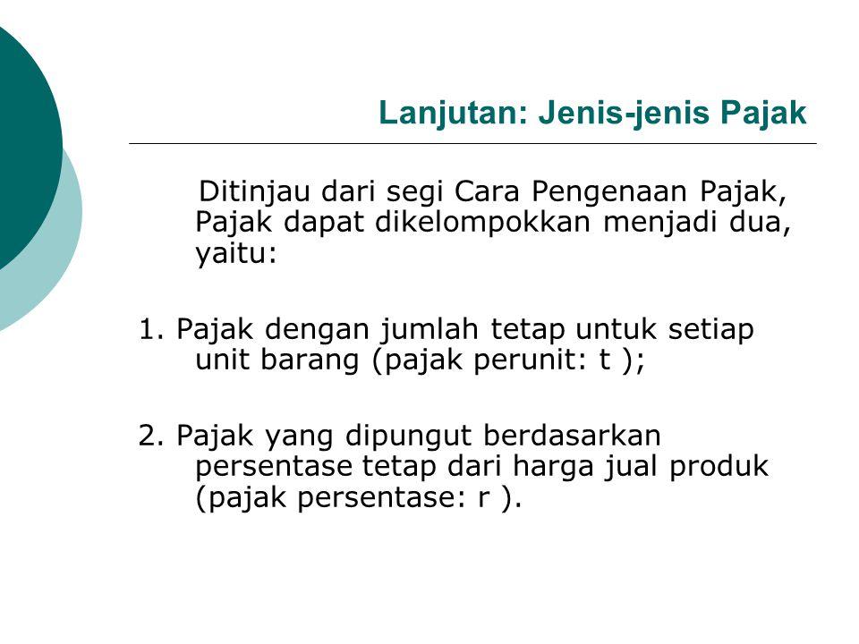 Lanjutan: Jawaban Soal (2) a.