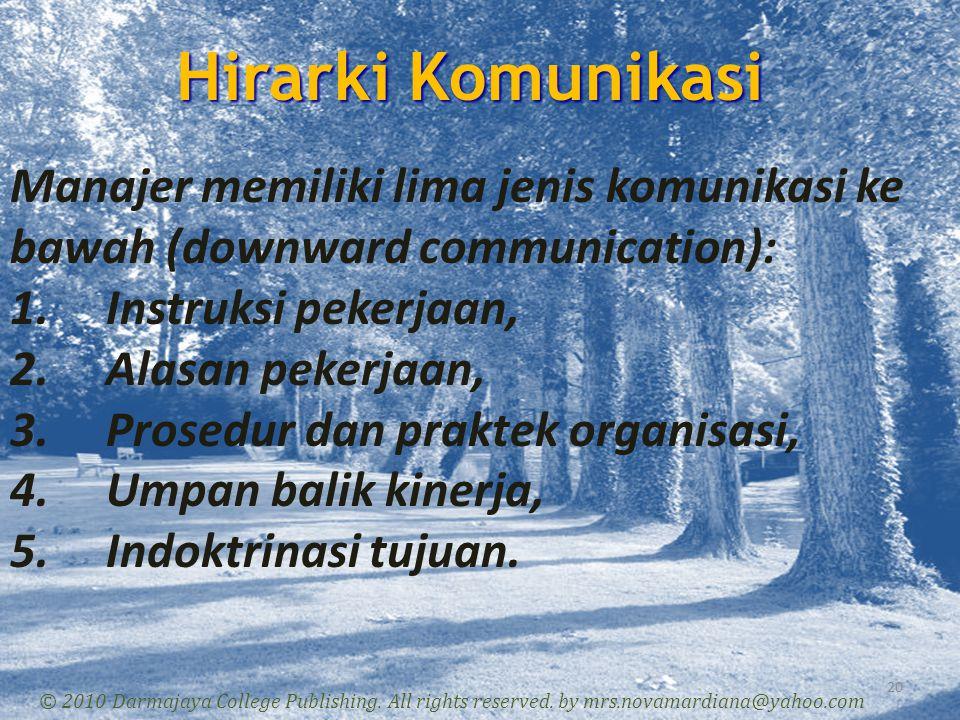 Hirarki Komunikasi 20 © 2010 Darmajaya College Publishing. All rights reserved. by mrs.novamardiana@yahoo.com Manajer memiliki lima jenis komunikasi k