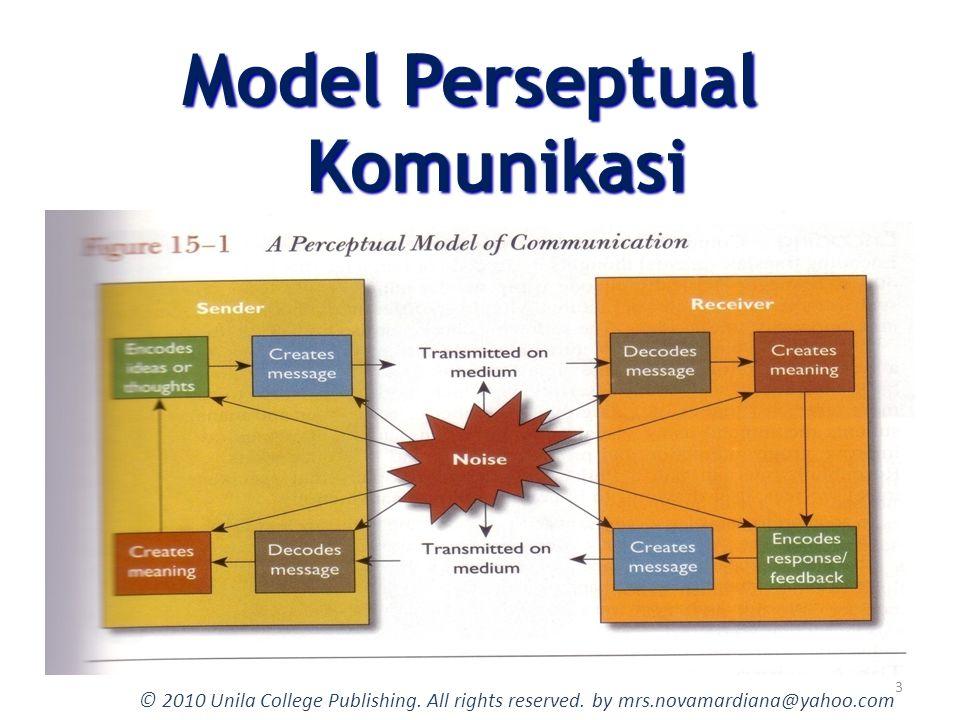 Model Perseptual Komunikasi Proses dimana penerima menciptakan makna mereka sendiri.