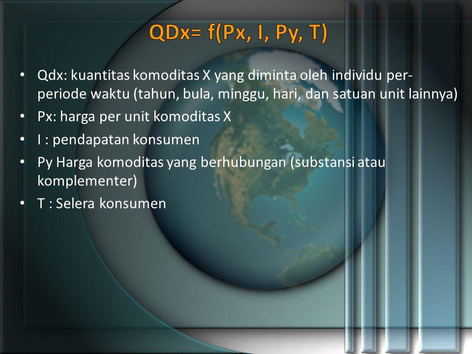 Qdx: kuantitas komoditas X yang diminta oleh individu per- periode waktu (tahun, bula, minggu, hari, dan satuan unit lainnya) Px: harga per unit komoditas X I : pendapatan konsumen Py Harga komoditas yang berhubungan (substansi atau komplementer) T : Selera konsumen
