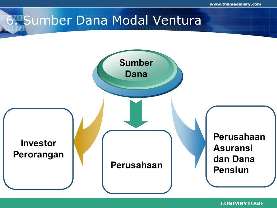 COMPANY LOGO www.themegallery.com 6. Sumber Dana Modal Ventura Investor Perorangan Sumber Dana Perusahaan Asuransi dan Dana Pensiun Perusahaan