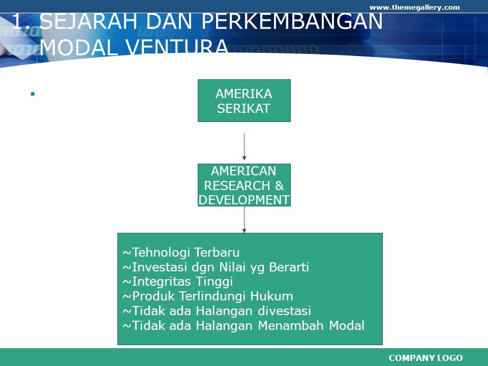 COMPANY LOGO www.themegallery.com 1.SEJARAH DAN PERKEMBANGAN MODAL VENTURA. AMERIKA SERIKAT AMERICAN RESEARCH & DEVELOPMENT ~Tehnologi Terbaru ~Invest