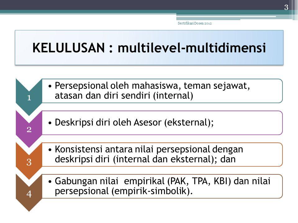 KELULUSAN : multilevel-multidimensi 1 Persepsional oleh mahasiswa, teman sejawat, atasan dan diri sendiri (internal) 2 Deskripsi diri oleh Asesor (eks