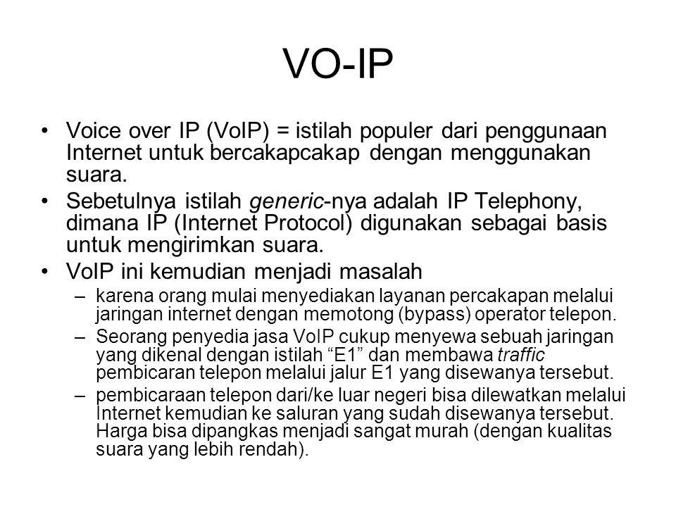 VO-IP Voice over IP (VoIP) = istilah populer dari penggunaan Internet untuk bercakapcakap dengan menggunakan suara.