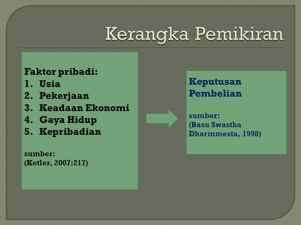 Faktor pribadi: 1.Usia 2.Pekerjaan 3.Keadaan Ekonomi 4.Gaya Hidup 5.Kepribadian sumber: (Kotler, 2007:217) Keputusan Pembelian sumber: (Basu Swastha Dharmmesta, 1998)