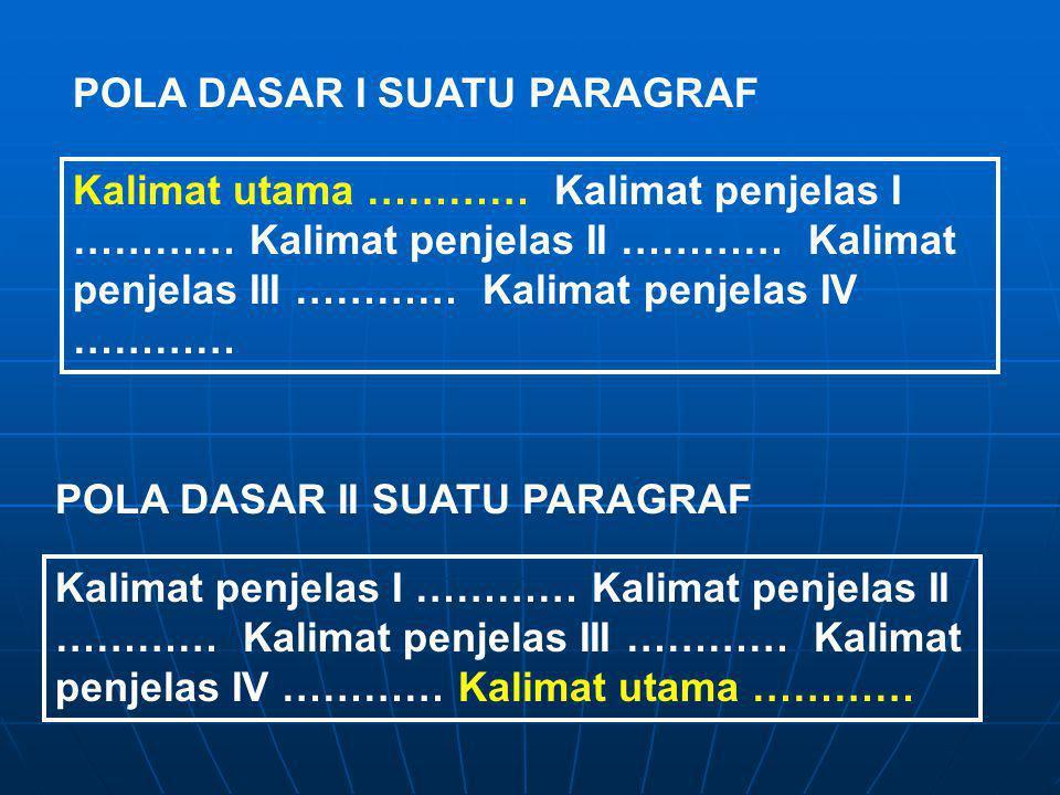 POLA DASAR I SUATU PARAGRAF Kalimat utama ………… Kalimat penjelas I ………… Kalimat penjelas II ………… Kalimat penjelas III ………… Kalimat penjelas IV ………… POL