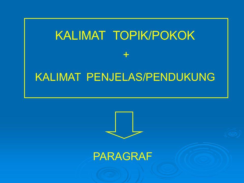 PARAGRAF KALIMAT TOPIK/POKOK KALIMAT PENJELAS/PENDUKUNG +