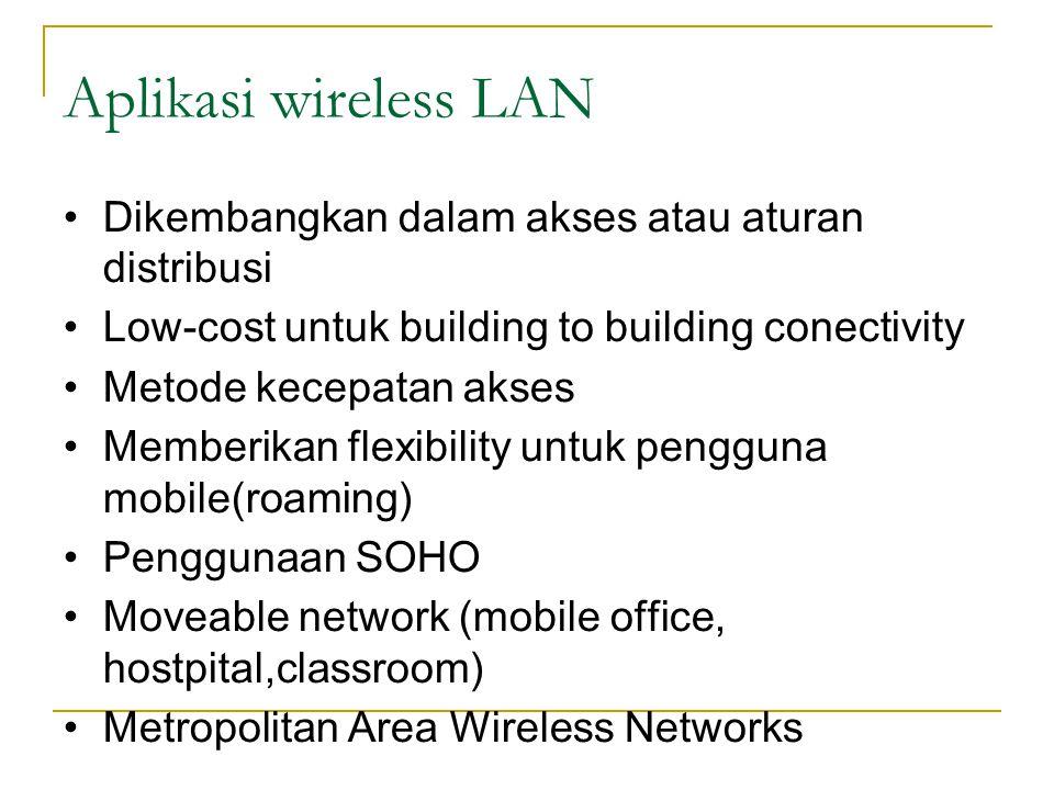 Mode Komunikasi Wireless LANs vs.