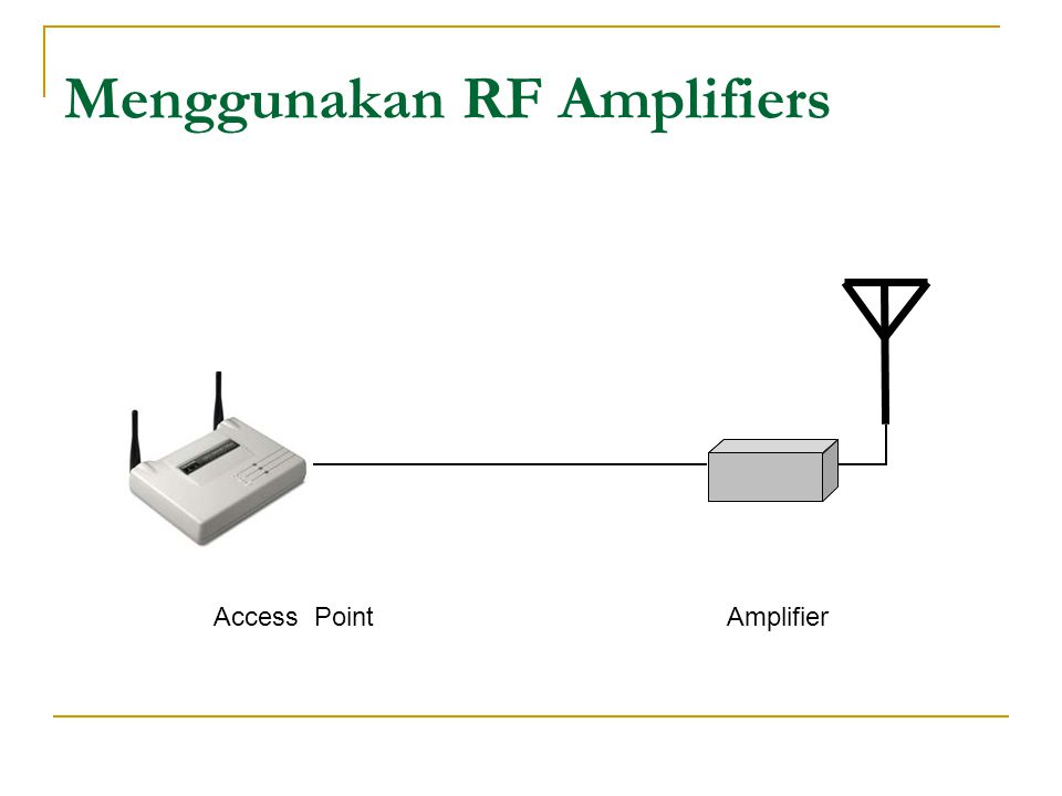 Menggunakan RF Amplifiers Access Point Amplifier