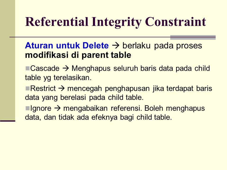 Referential Integrity Constraint Aturan untuk Delete  berlaku pada proses modifikasi di parent table Cascade  Menghapus seluruh baris data pada chil