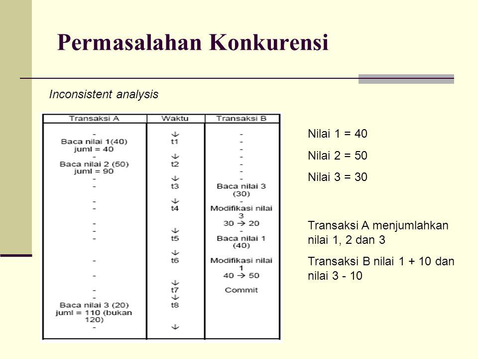 Permasalahan Konkurensi Inconsistent analysis Nilai 1 = 40 Nilai 2 = 50 Nilai 3 = 30 Transaksi A menjumlahkan nilai 1, 2 dan 3 Transaksi B nilai 1 + 1
