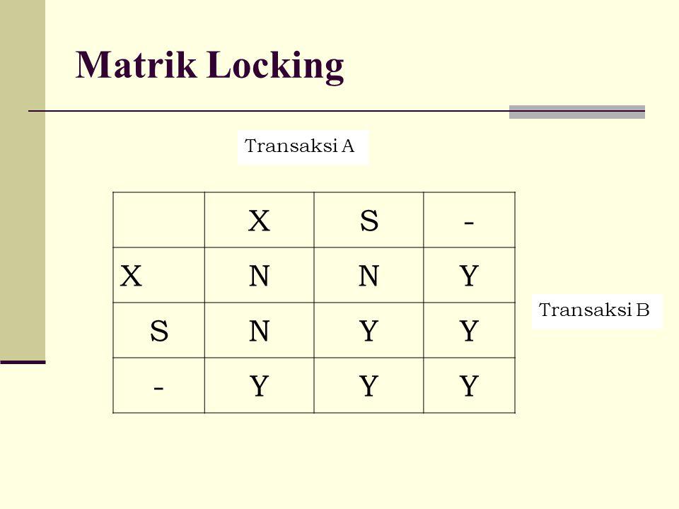Matrik Locking Transaksi B XS- XNNY SNYY -YYY Transaksi A