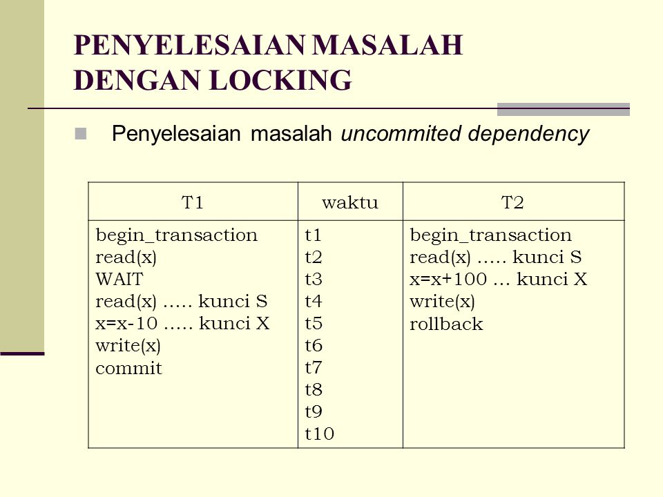 PENYELESAIAN MASALAH DENGAN LOCKING Penyelesaian masalah uncommited dependency T1waktuT2 begin_transaction read(x) WAIT read(x) ….. kunci S x=x-10 …..